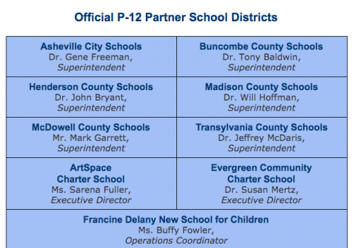 A list of the Department of Education's Official P-12 Partner School Districts: Asheville City Schools, Buncombe County Schools, Henderson County Schools, Madison County Schools, McDowell County Schools, Transylvania County Schools, ArtSpace Charter School, Evergreen Community Charter School, and Francine Delany New School for Children.